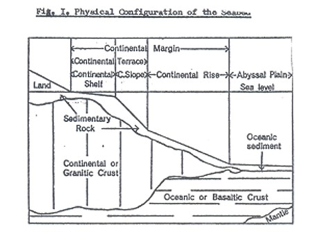 Chart showing physical configuration of the seabed