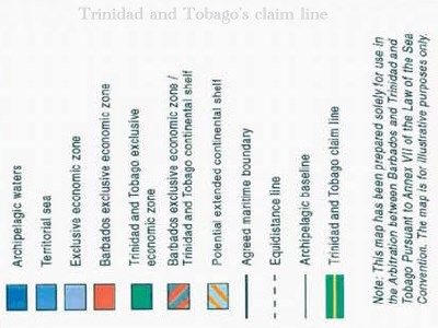 Trinidad and Tobago's claim line